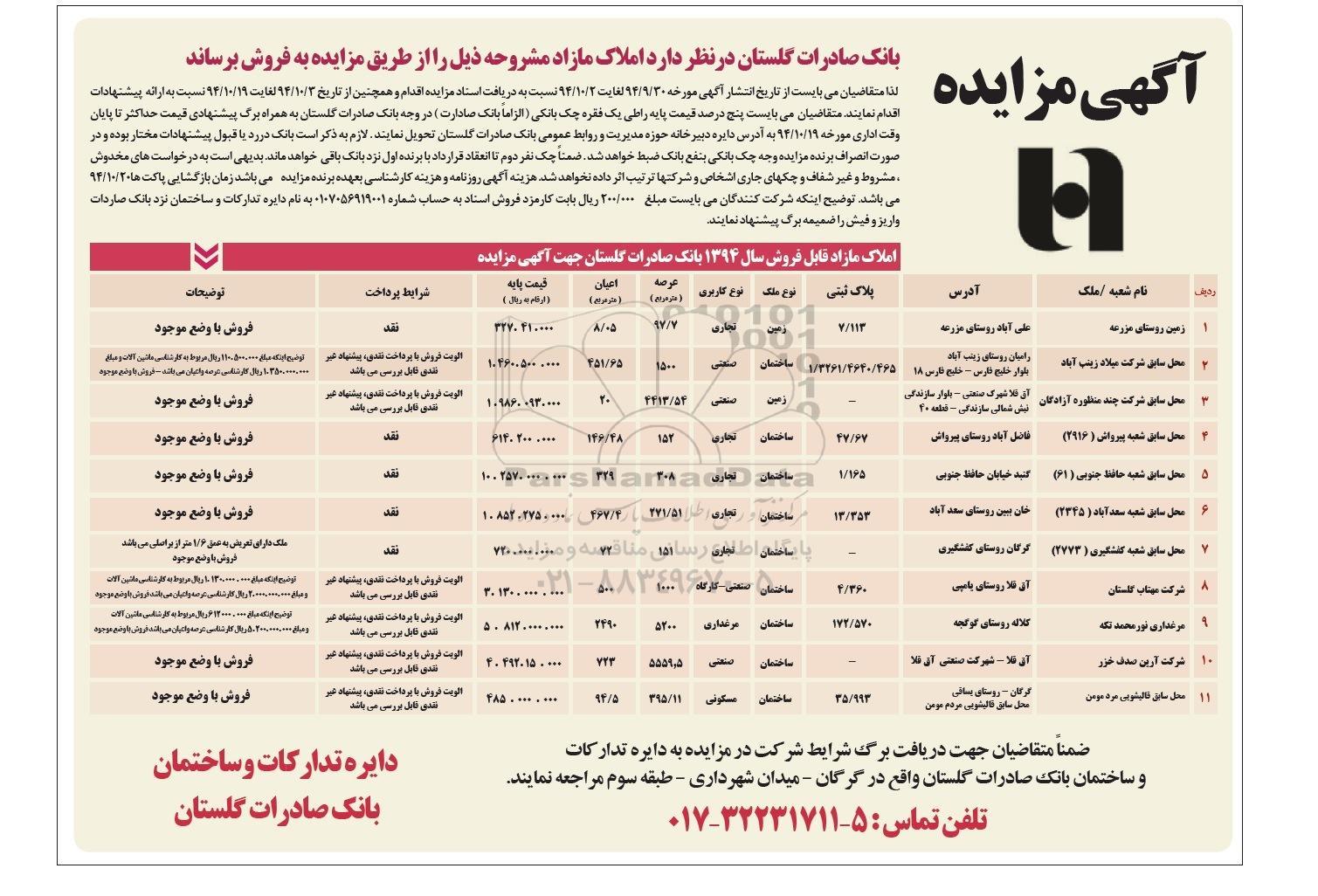 مزایده فروش املاک مازاد بانک صادرات